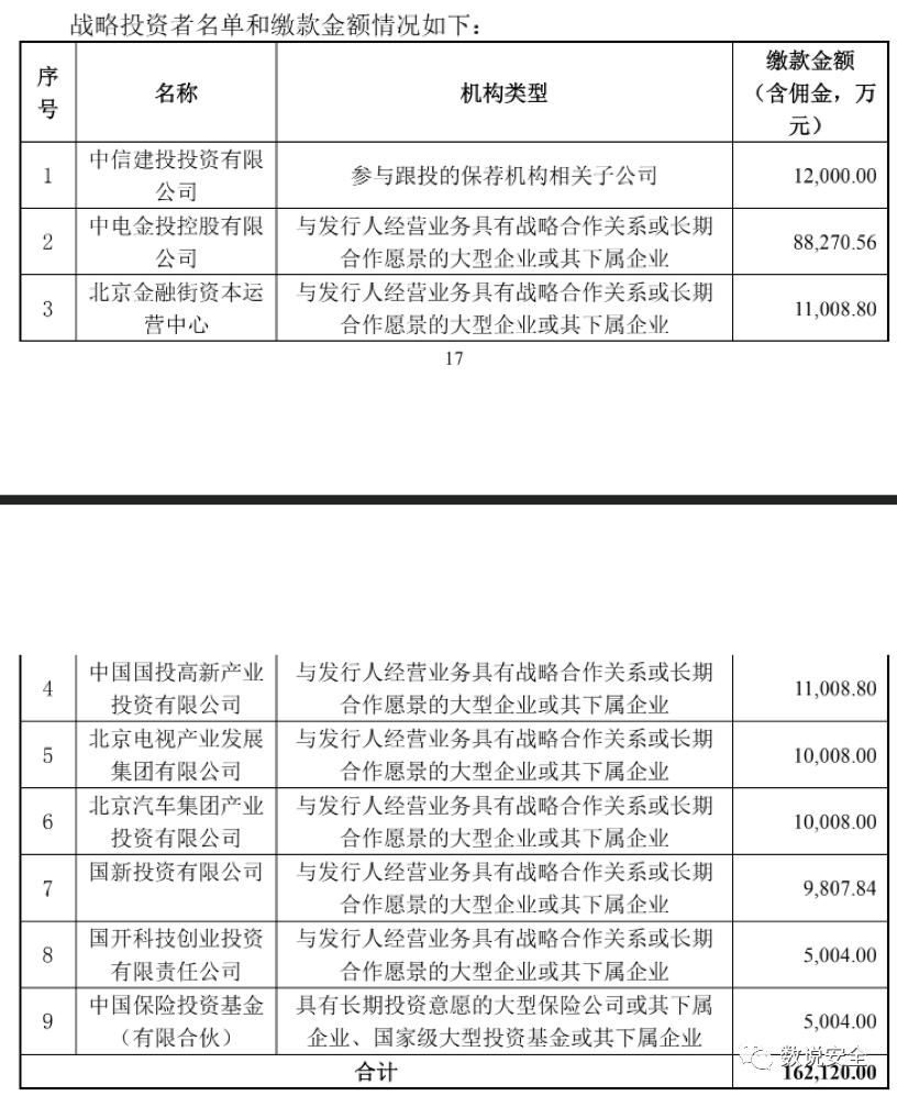 奇安信科创板上市,发行市值381亿,募资净额54亿