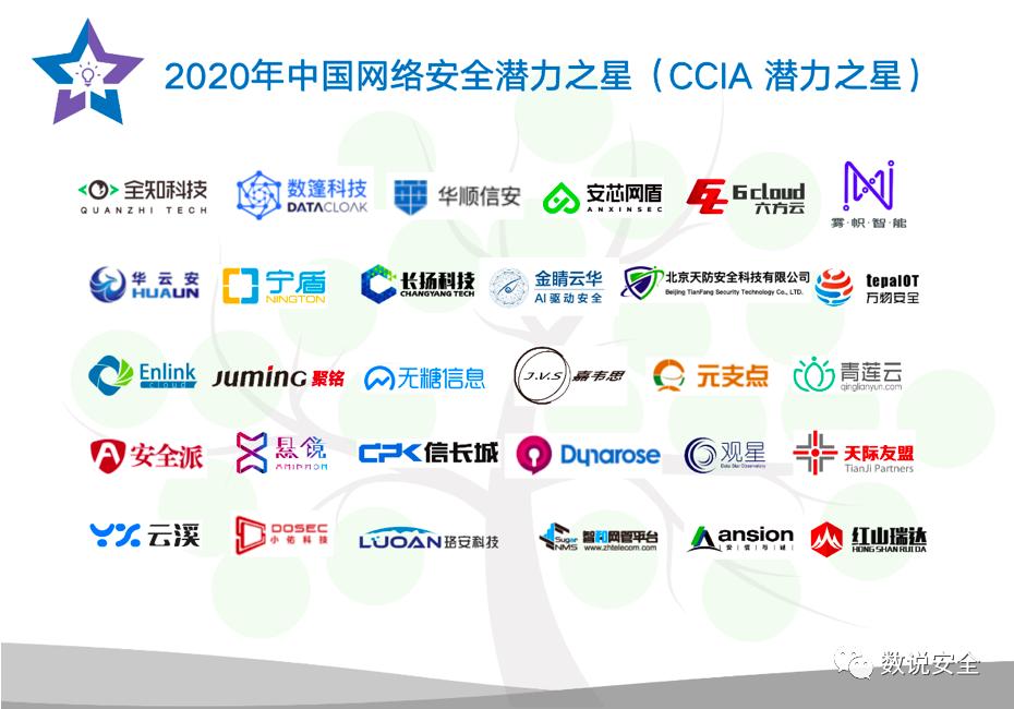 2020年中国网络安全成长之星&潜力之星榜单发布