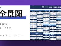 2021年中国网络安全市场分类与全景图