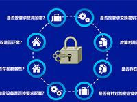 观成科技发布重磅新产品:瞰影-加密业务监控分析系统(ENA)
