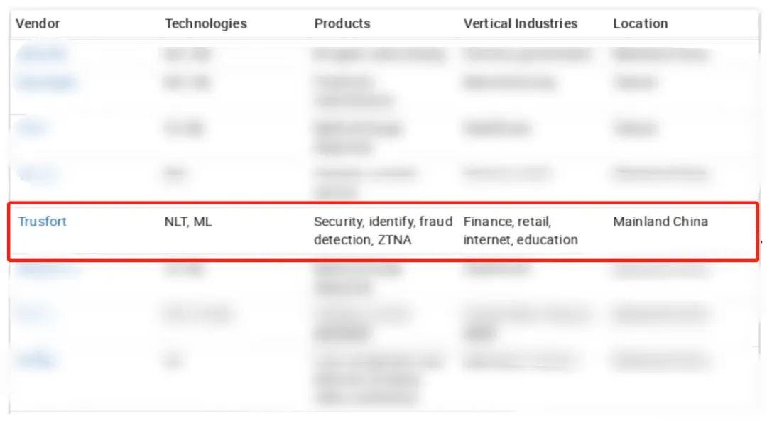 四年七次获Gartner认可 芯盾时代再以业务安全唯一代表厂商入选市场指南报告
