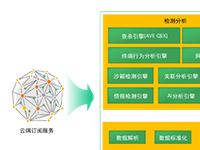 案例丨天津医科大学总医院内网安全运营项目——360政企安全